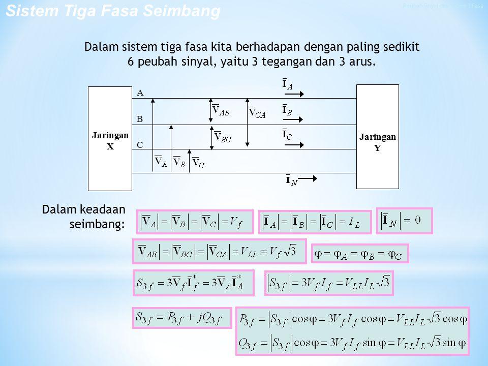 Peubah Sinyal dlm Sistem 3 Fasa