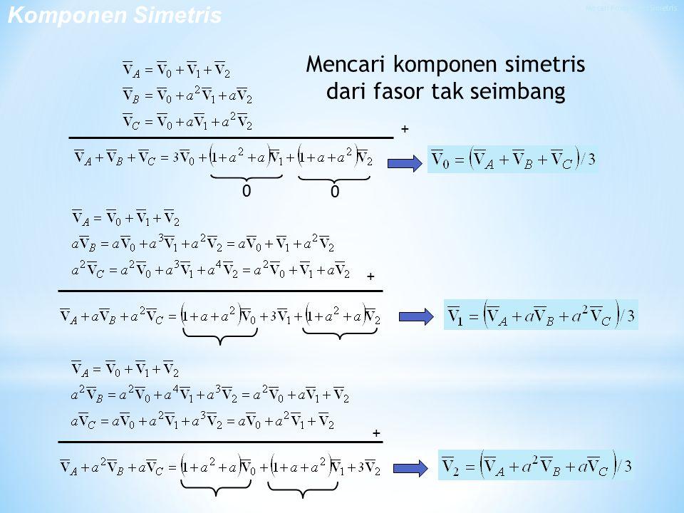 Mecari Komponen Simetris