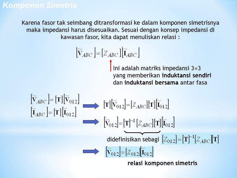 Komponen Simetris Vabc=ZabcIabc.