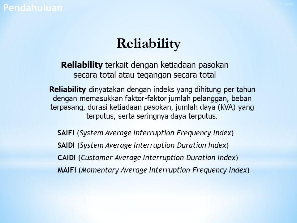 Reliability Pendahuluan
