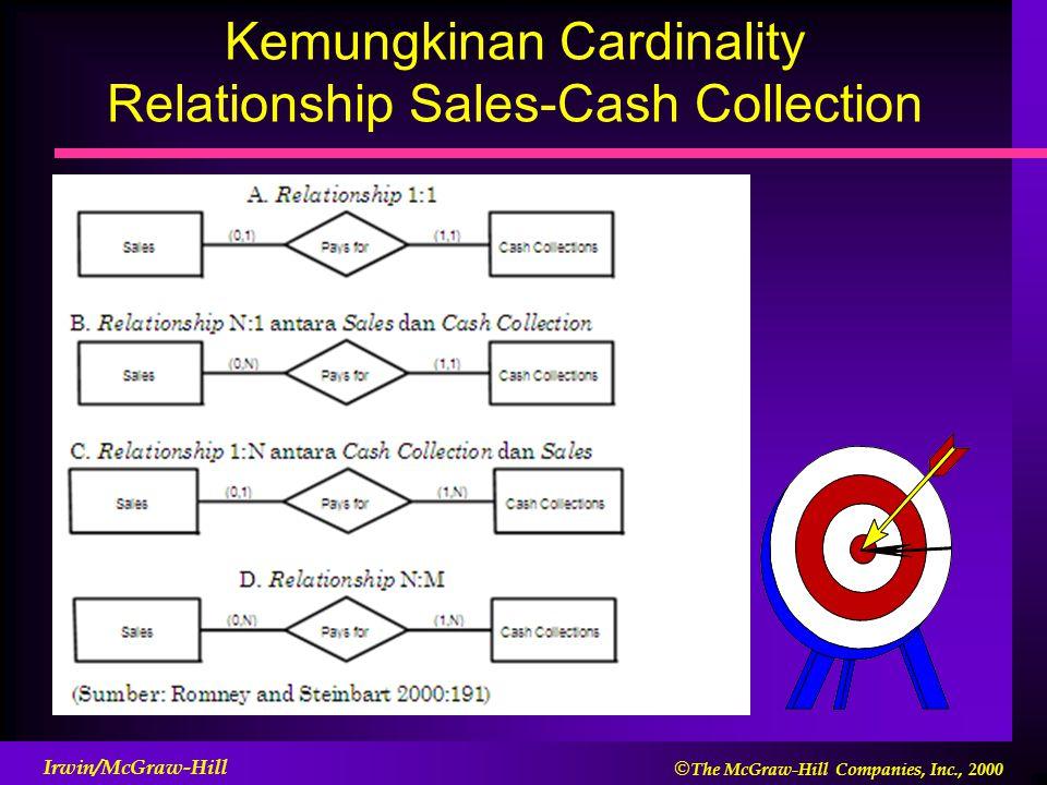 Kemungkinan Cardinality Relationship Sales-Cash Collection