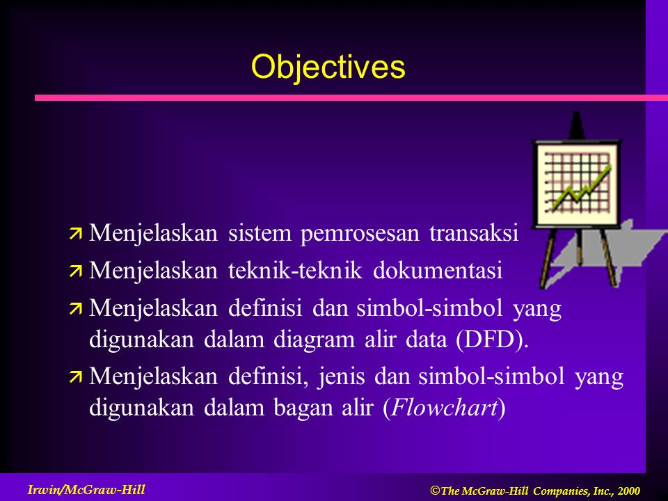 Objectives Menjelaskan sistem pemrosesan transaksi