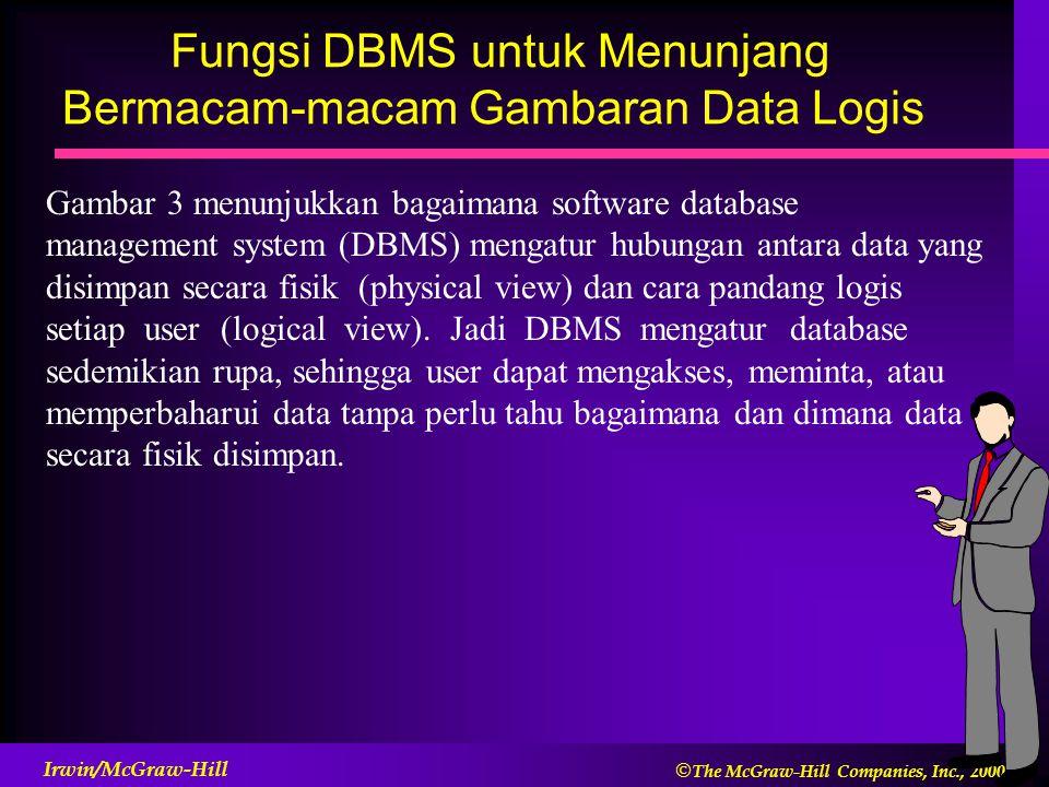 Fungsi DBMS untuk Menunjang Bermacam-macam Gambaran Data Logis