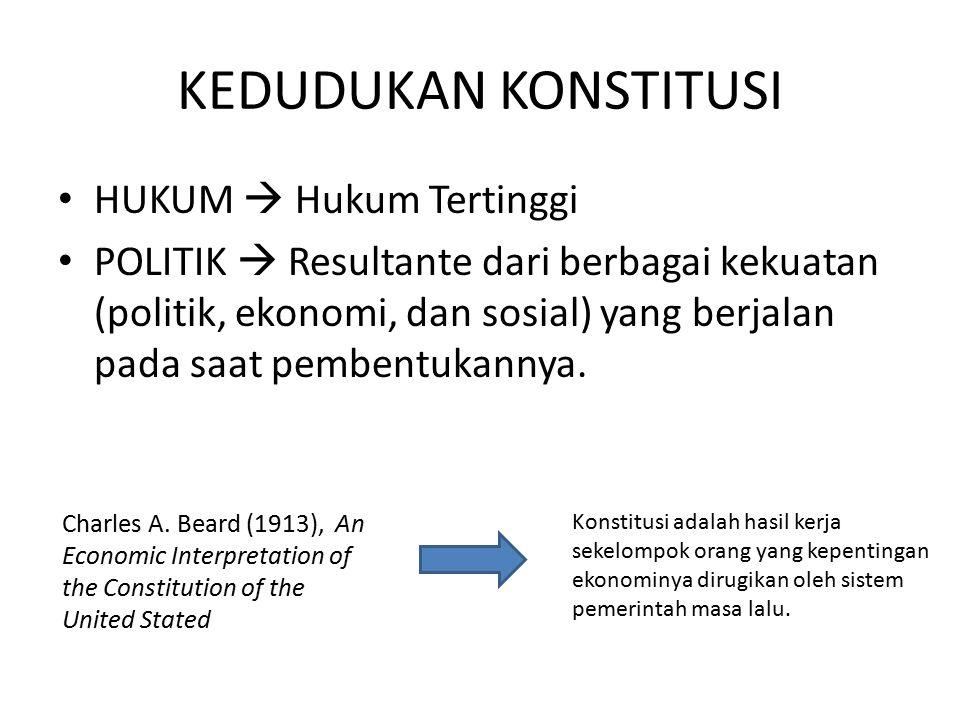 KEDUDUKAN KONSTITUSI HUKUM  Hukum Tertinggi