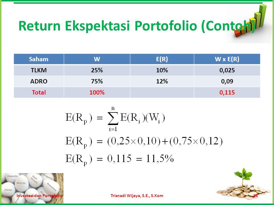 Return Ekspektasi Portofolio (Contoh)