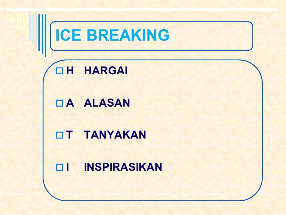 ICE BREAKING H HARGAI A ALASAN T TANYAKAN I INSPIRASIKAN