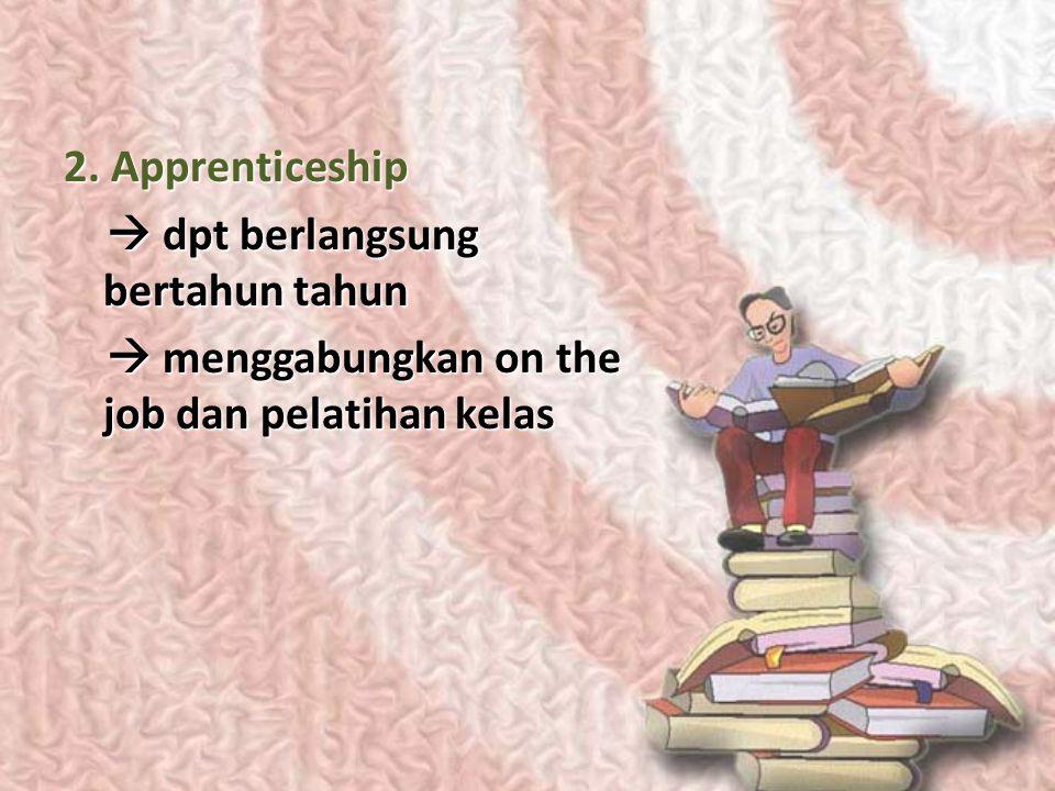 2. Apprenticeship  dpt berlangsung bertahun tahun  menggabungkan on the job dan pelatihan kelas