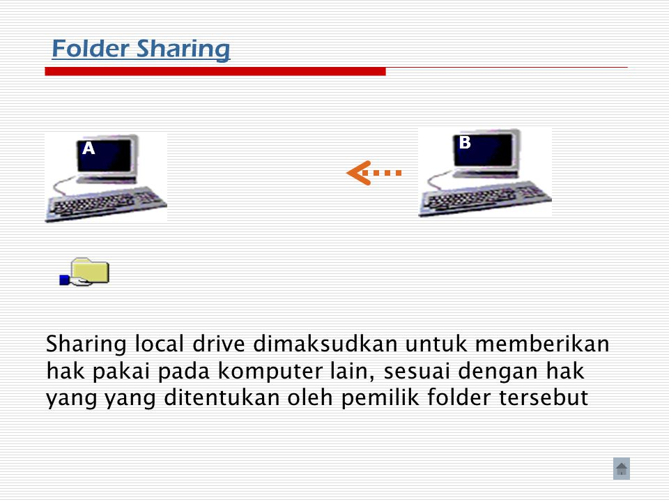 Folder Sharing B. A.