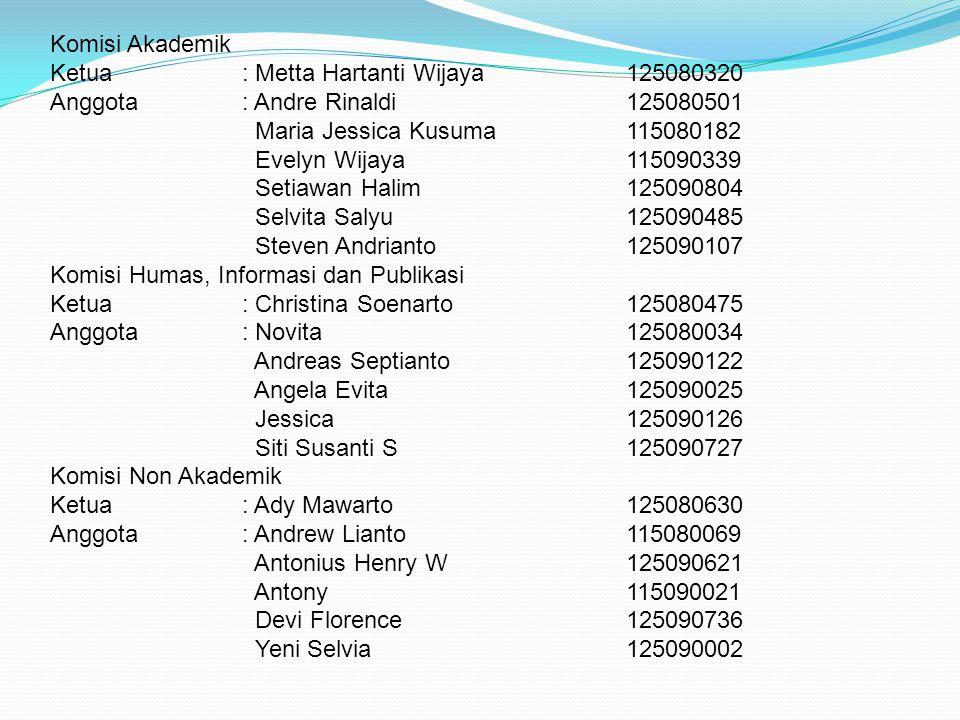 Komisi Akademik Ketua : Metta Hartanti Wijaya 125080320. Anggota : Andre Rinaldi 125080501. Maria Jessica Kusuma 115080182.