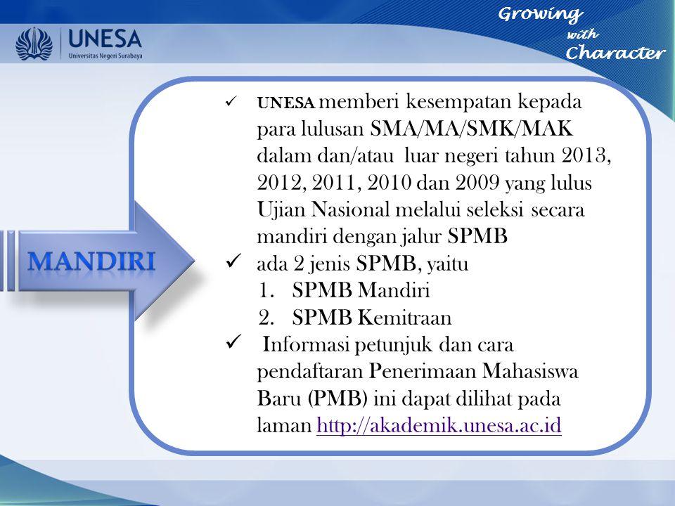 mandiri ada 2 jenis SPMB, yaitu SPMB Mandiri SPMB Kemitraan