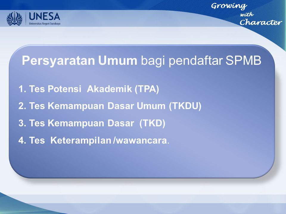 Persyaratan Umum bagi pendaftar SPMB