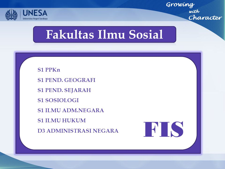 FIS Fakultas Ilmu Sosial Growing with Character S1 PPKn