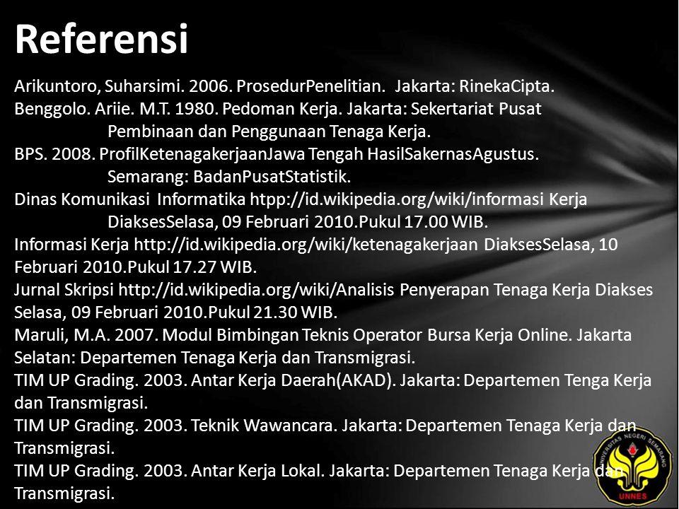 Referensi Yasin, Noor. 2009. Laporan Informasi Pasar Kerja.