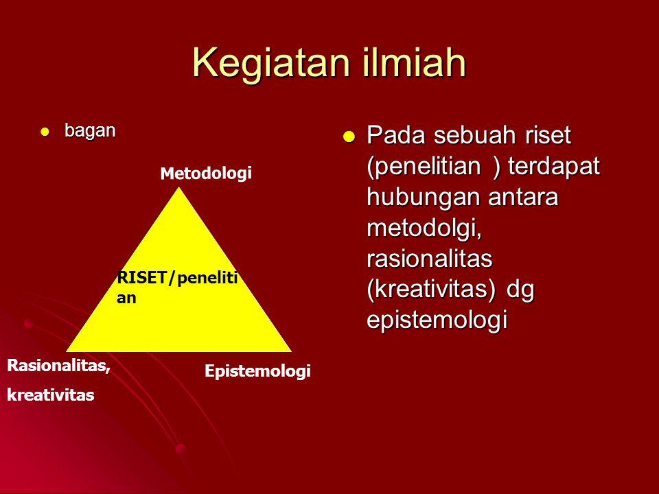 Kegiatan ilmiah bagan. Pada sebuah riset (penelitian ) terdapat hubungan antara metodolgi, rasionalitas (kreativitas) dg epistemologi.