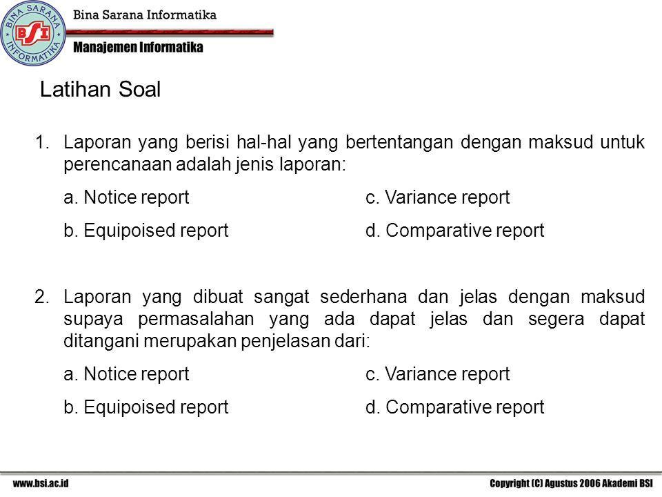 Latihan Soal Laporan yang berisi hal-hal yang bertentangan dengan maksud untuk perencanaan adalah jenis laporan: