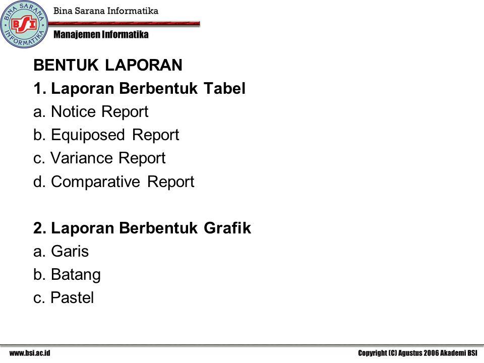 BENTUK LAPORAN 1. Laporan Berbentuk Tabel. a. Notice Report. b. Equiposed Report. c. Variance Report.
