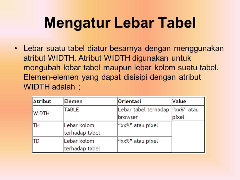 Mengatur Lebar Tabel