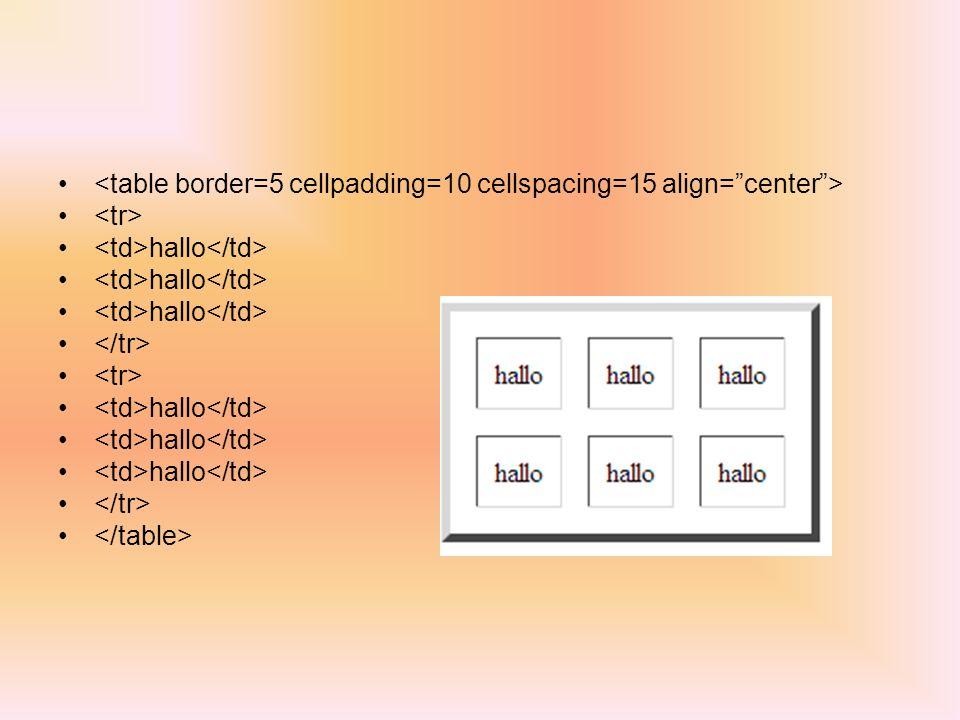 <table border=5 cellpadding=10 cellspacing=15 align= center >