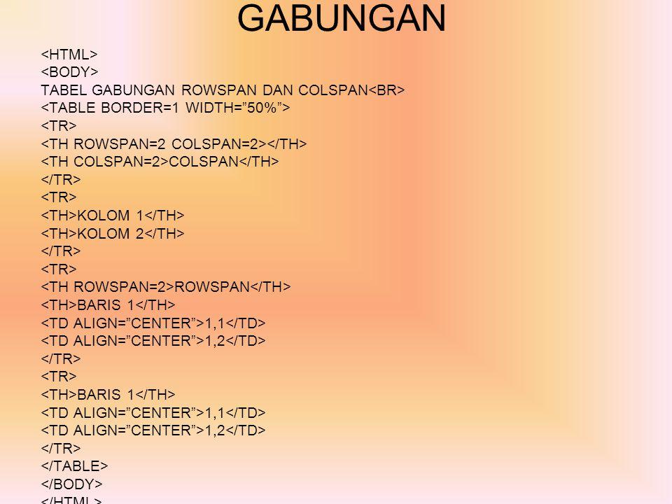 GABUNGAN <HTML> <BODY>