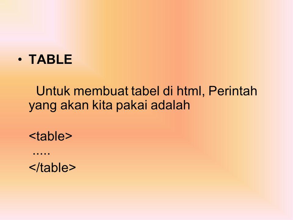 TABLE Untuk membuat tabel di html, Perintah yang akan kita pakai adalah <table> ..... </table>