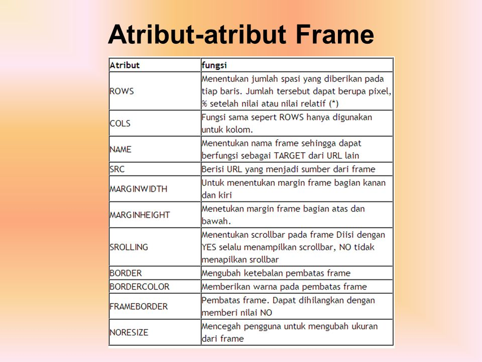 Atribut-atribut Frame