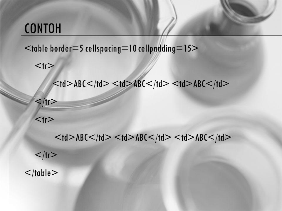 contoh <table border=5 cellspacing=10 cellpadding=15> <tr> <td>ABC</td> <td>ABC</td> <td>ABC</td> </tr> </table>