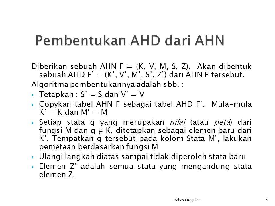 Pembentukan AHD dari AHN