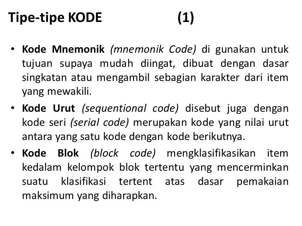 Tipe-tipe KODE (1)