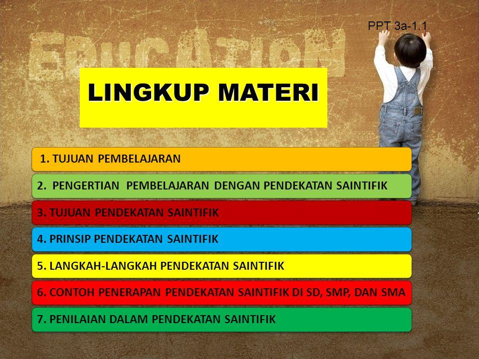 LINGKUP MATERI PPT 3a-1.1 1. TUJUAN PEMBELAJARAN