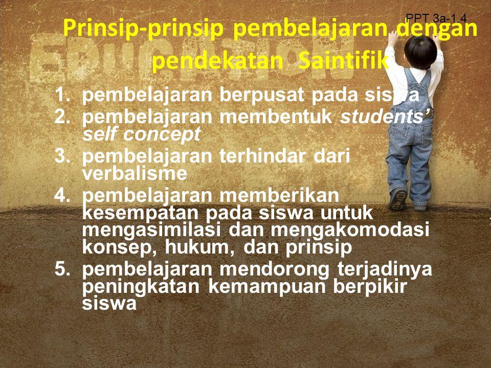 Prinsip-prinsip pembelajaran dengan pendekatan Saintifik