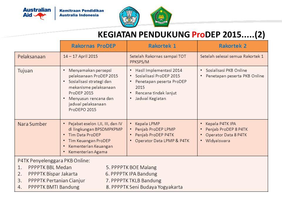 KEGIATAN PENDUKUNG ProDEP 2015.....(2)