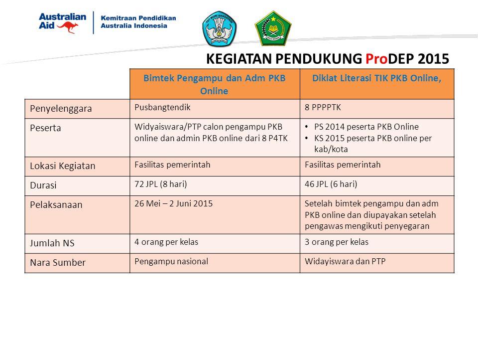 Bimtek Pengampu dan Adm PKB Online Diklat Literasi TIK PKB Online,