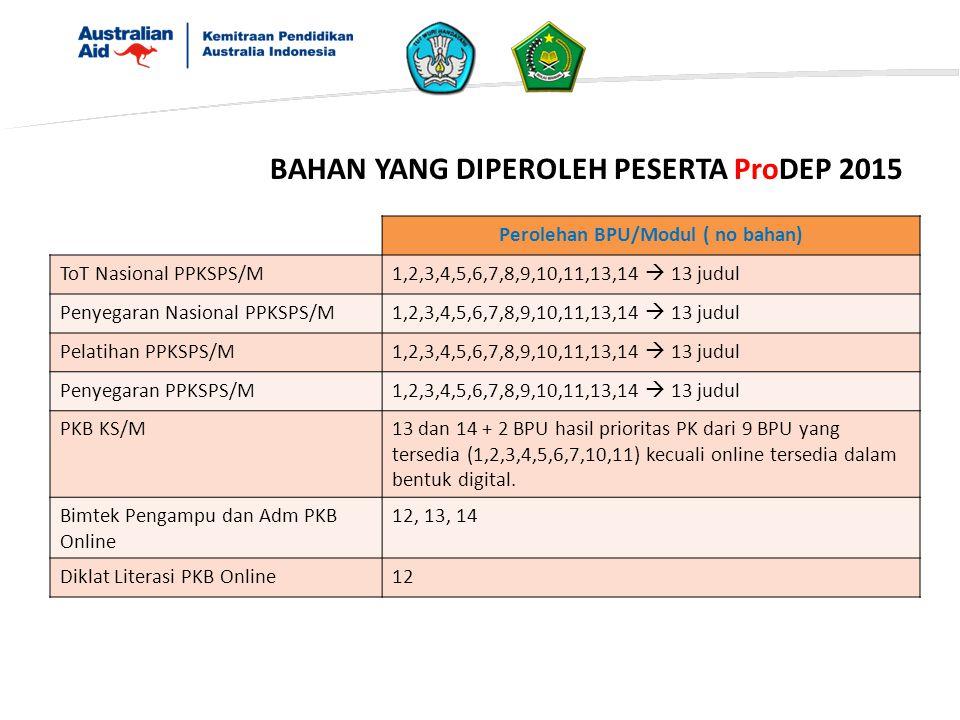 Perolehan BPU/Modul ( no bahan)