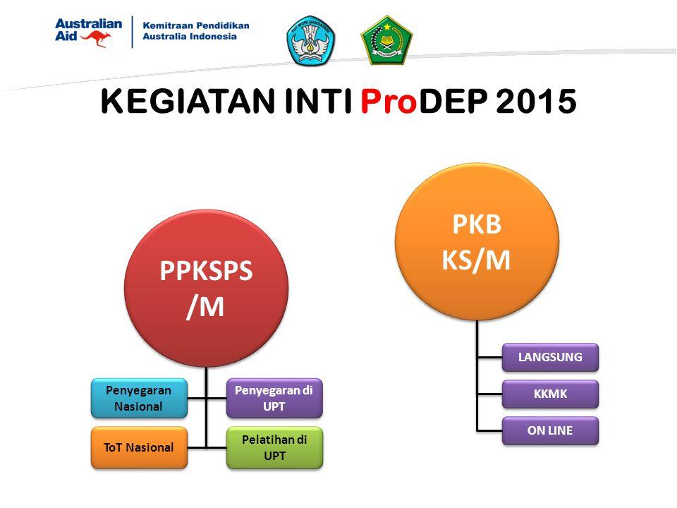 KEGIATAN INTI ProDEP 2015 PKB KS/M PPKSPS/M LANGSUNG