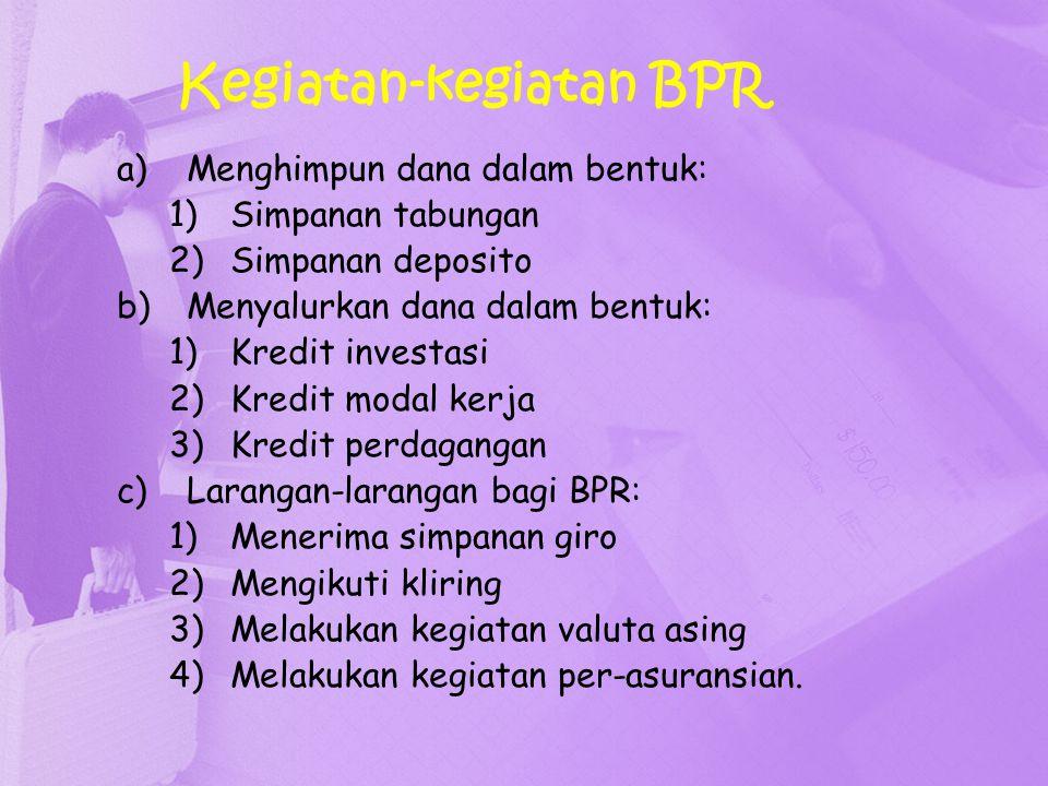 Kegiatan-kegiatan BPR