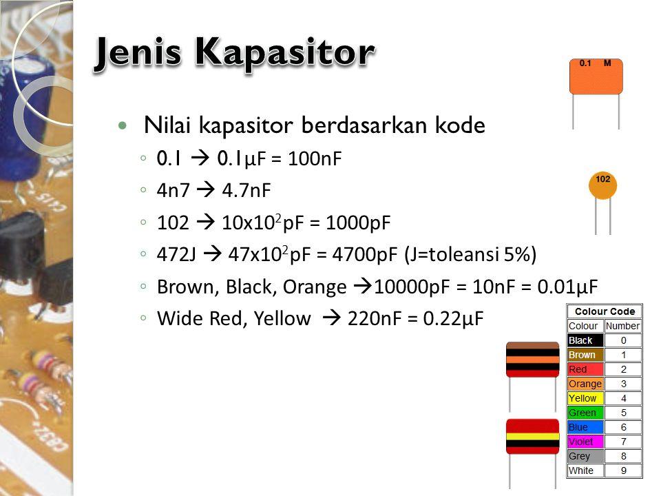 Jenis Kapasitor Nilai kapasitor berdasarkan kode 0.1  0.1μF = 100nF
