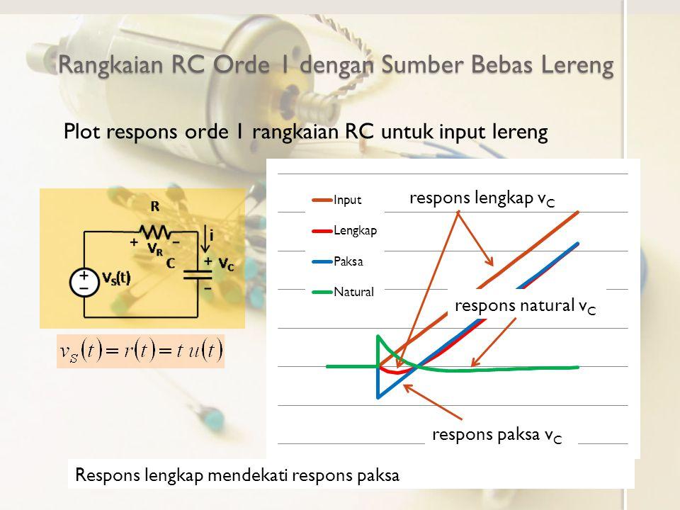 Rangkaian RC Orde 1 dengan Sumber Bebas Lereng