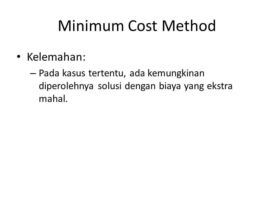 Minimum Cost Method Kelemahan: