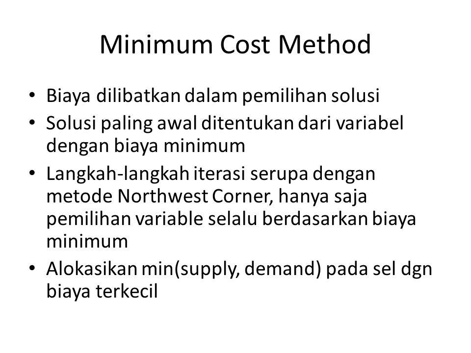 Minimum Cost Method Biaya dilibatkan dalam pemilihan solusi