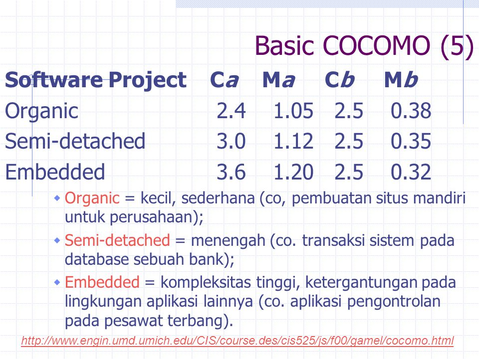 Basic COCOMO (5) Software Project Ca Ma Cb Mb
