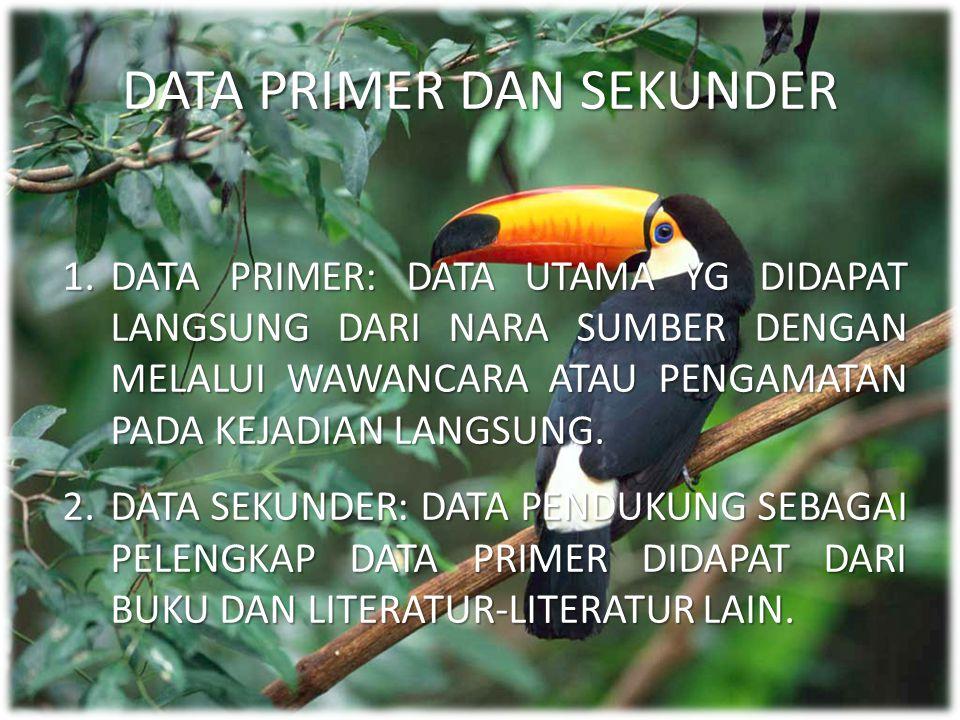 DATA PRIMER DAN SEKUNDER