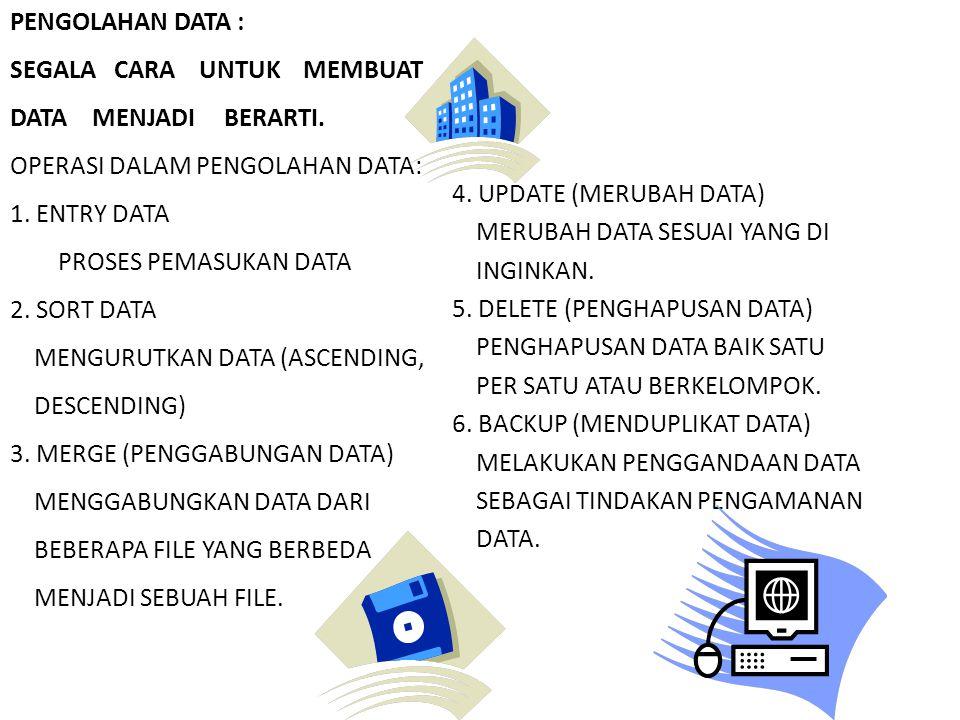PENGOLAHAN DATA : SEGALA CARA UNTUK MEMBUAT. DATA MENJADI BERARTI. OPERASI DALAM PENGOLAHAN DATA: