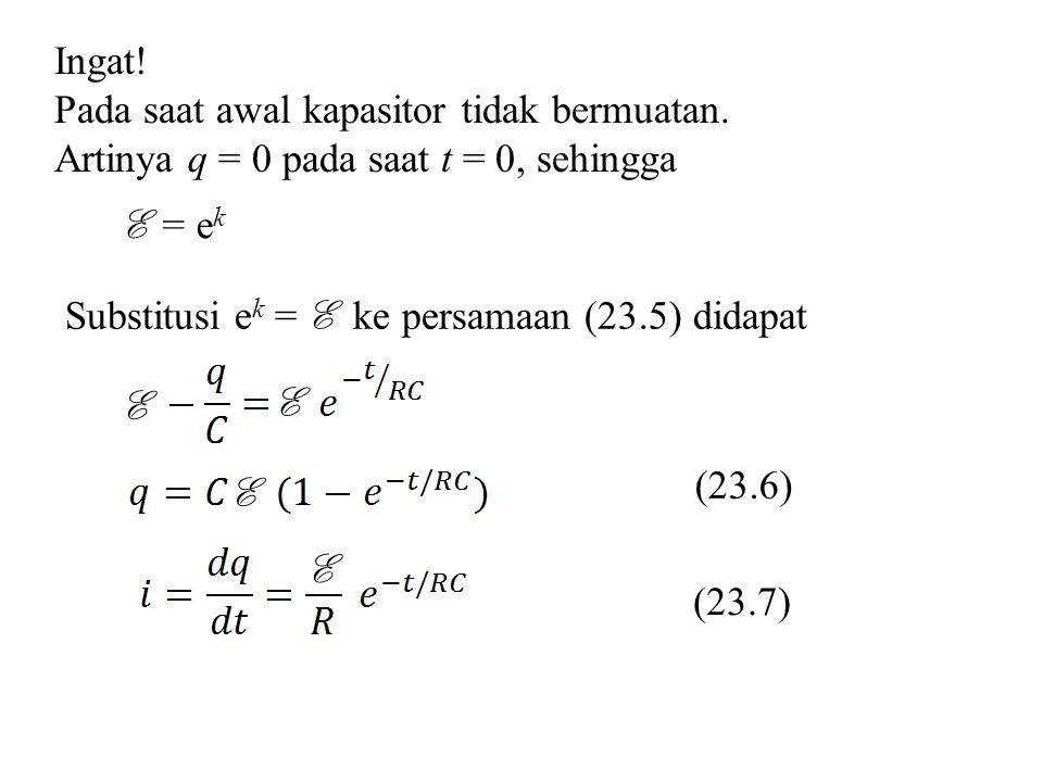 Ingat! Pada saat awal kapasitor tidak bermuatan. Artinya q = 0 pada saat t = 0, sehingga. E = ek.