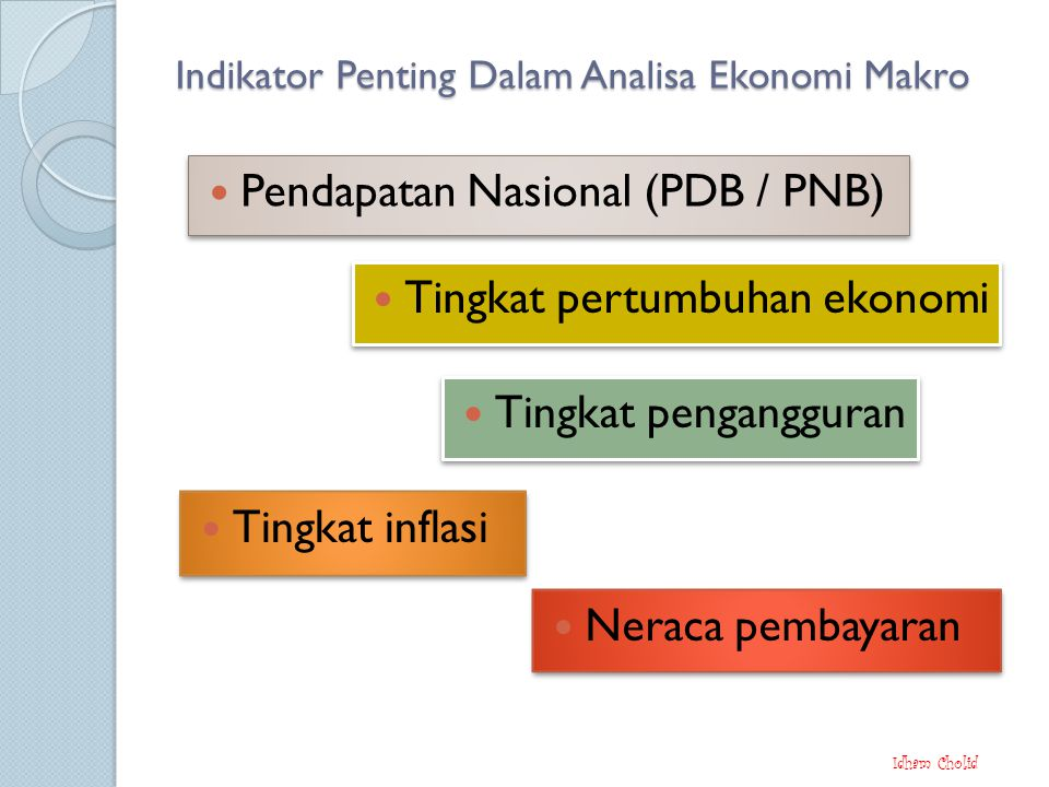 Indikator Penting Dalam Analisa Ekonomi Makro