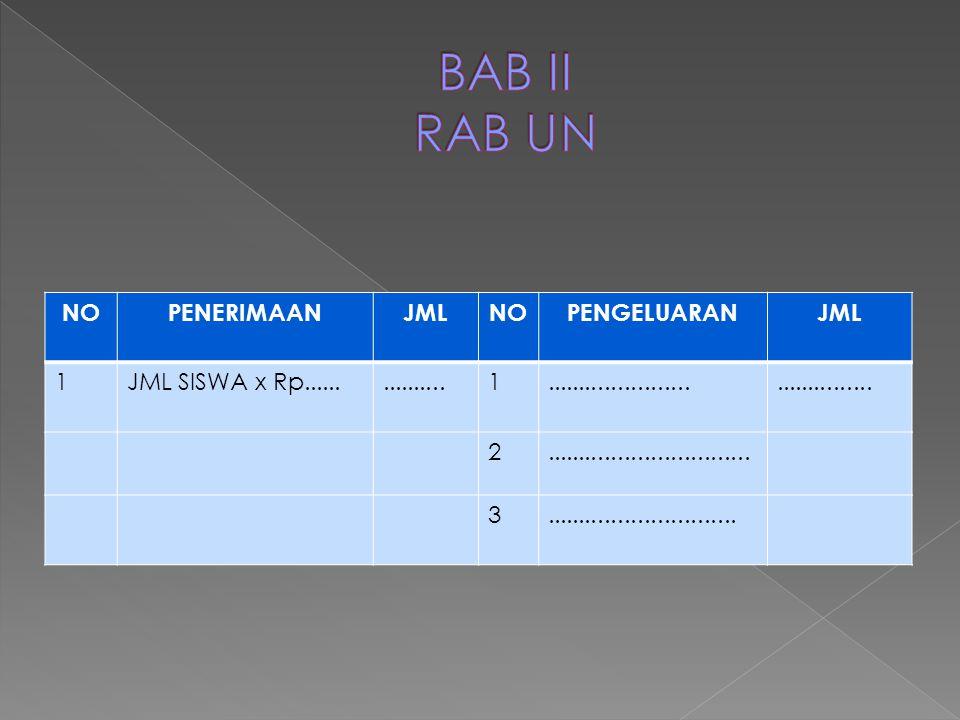 BAB II RAB UN NO PENERIMAAN JML PENGELUARAN 1 JML SISWA x Rp......
