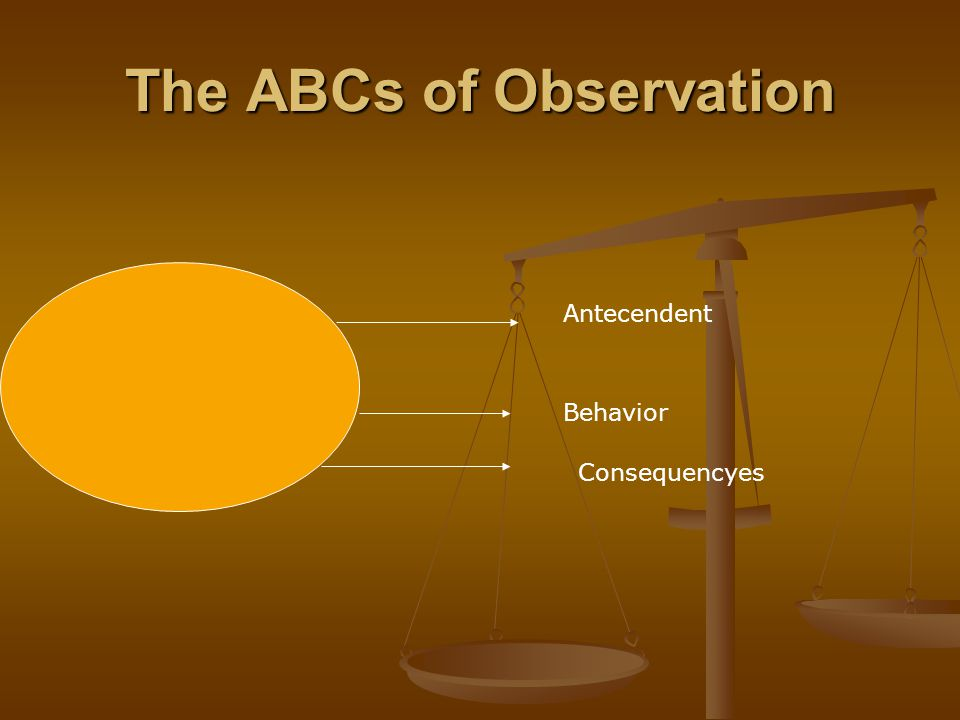 The ABCs of Observation