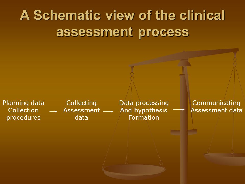 A Schematic view of the clinical assessment process