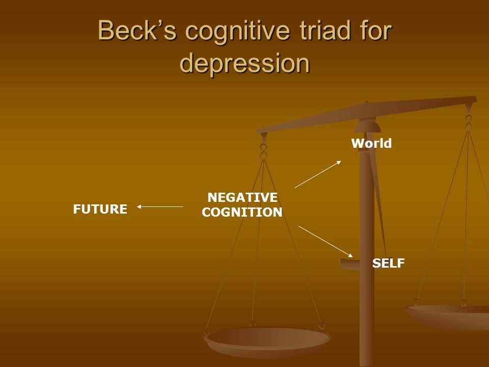 Beck's cognitive triad for depression
