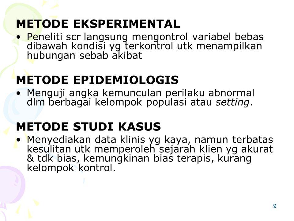 METODE EKSPERIMENTAL METODE EPIDEMIOLOGIS METODE STUDI KASUS