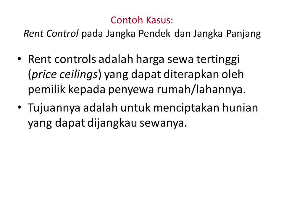Contoh Kasus: Rent Control pada Jangka Pendek dan Jangka Panjang